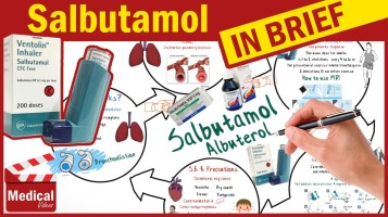Salbutamol ( Ventolin ): What Is Salbutamol Used For ? & How To Use